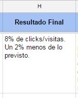 resultado final estrategias growth hacking