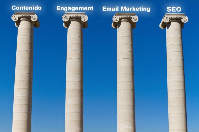 los 4 pilares del blogging