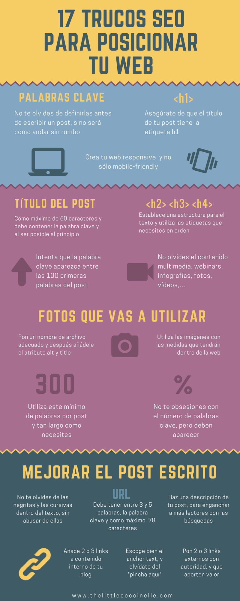Infografia SEO on page